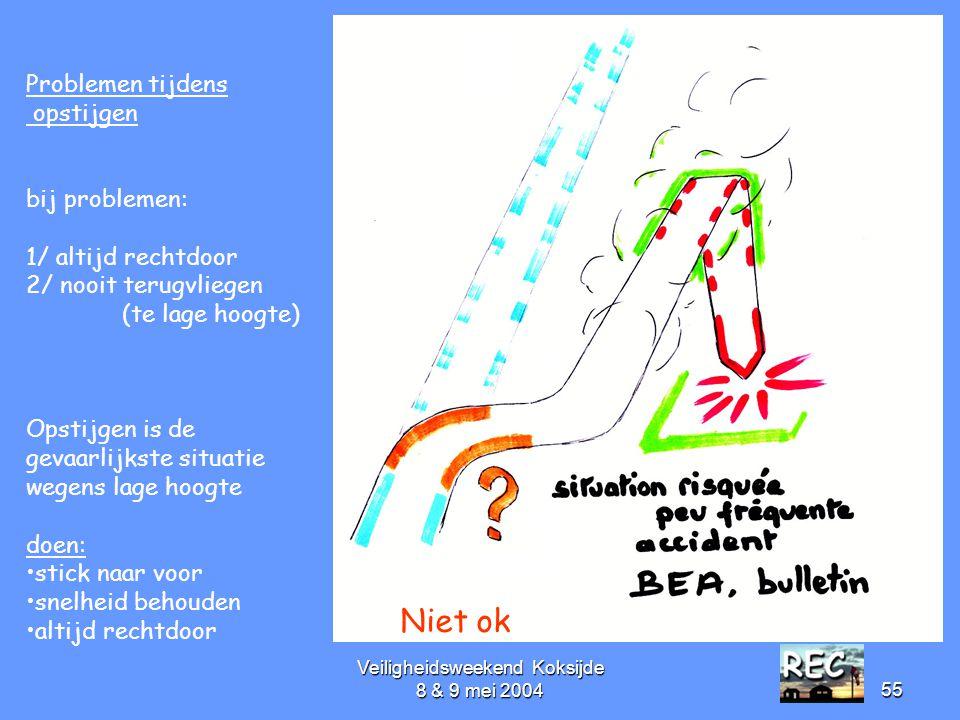 Veiligheidsweekend Koksijde 8 & 9 mei 200455 Problemen tijdens opstijgen bij problemen: 1/ altijd rechtdoor 2/ nooit terugvliegen (te lage hoogte) Ops