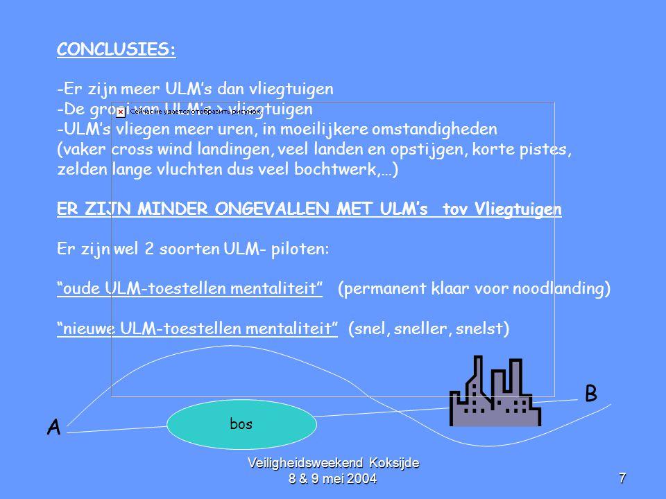 Veiligheidsweekend Koksijde 8 & 9 mei 20047 CONCLUSIES: -Er zijn meer ULM's dan vliegtuigen -De groei van ULM's > vliegtuigen -ULM's vliegen meer uren