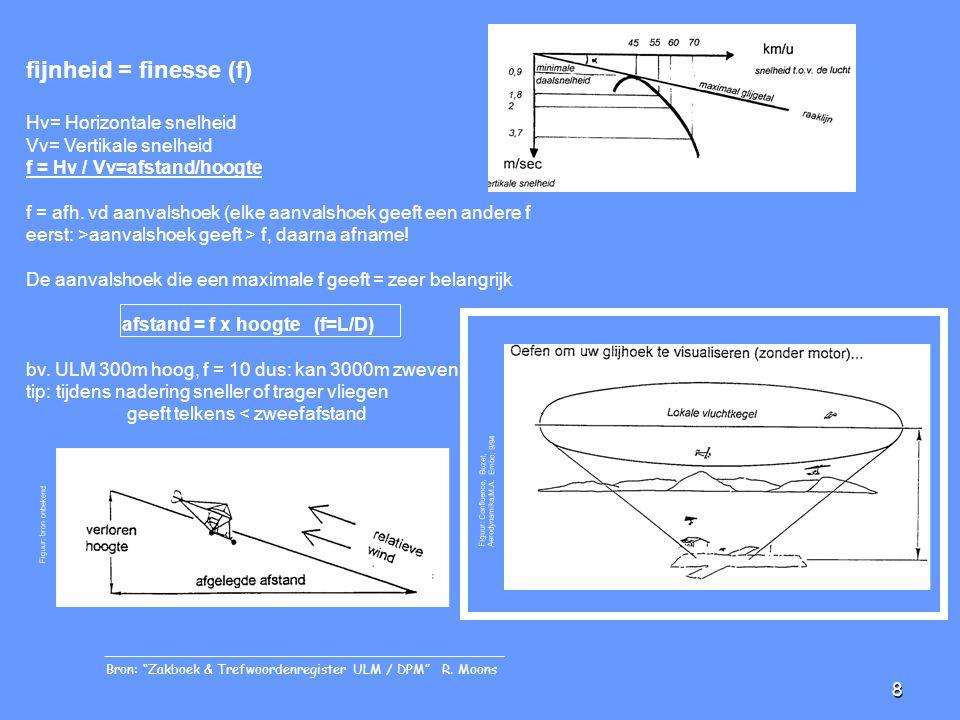 8 fijnheid = finesse (f) Hv= Horizontale snelheid Vv= Vertikale snelheid f = Hv / Vv=afstand/hoogte f = afh. vd aanvalshoek (elke aanvalshoek geeft ee