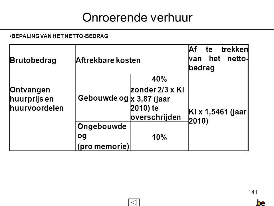 141 BrutobedragAftrekbare kosten Af te trekken van het netto- bedrag Ontvangen huurprijs en huurvoordelen Gebouwde og 40% zonder 2/3 x KI x 3,87 (jaar 2010) te overschrijden KI x 1,5461 (jaar 2010) Ongebouwde og (pro memorie) 10% Onroerende verhuur •BEPALING VAN HET NETTO-BEDRAG