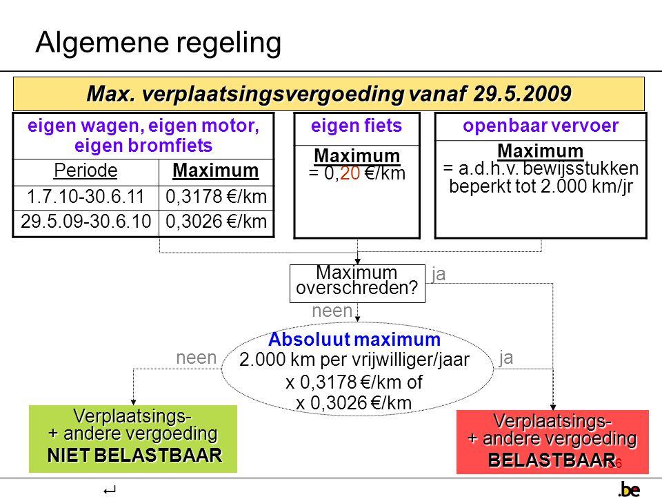 156 Absoluut maximum 2.000 km per vrijwilliger/jaar x 0,3178 €/km of x 0,3026 €/km eigen wagen, eigen motor, eigen bromfiets PeriodeMaximum 1.7.10-30.6.110,3178 €/km 29.5.09-30.6.100,3026 €/km eigen fiets Maximum = 0,20 €/km openbaar vervoer Maximum = a.d.h.v.