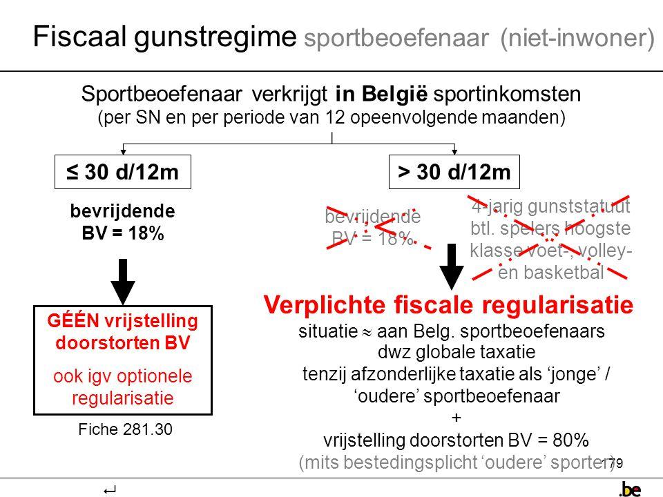 179 Fiscaal gunstregime sportbeoefenaar (niet-inwoner) Sportbeoefenaar verkrijgt in België sportinkomsten (per SN en per periode van 12 opeenvolgende maanden) ≤ 30 d/12m> 30 d/12m bevrijdende BV = 18% Verplichte fiscale regularisatie bevrijdende BV = 18% dwz globale taxatie tenzij afzonderlijke taxatie als 'jonge' / 'oudere' sportbeoefenaar + vrijstelling doorstorten BV = 80% (mits bestedingsplicht 'oudere' sporter) situatie  aan Belg.