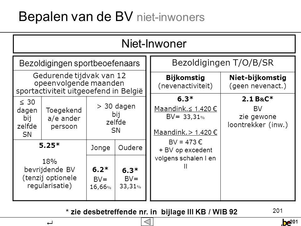 201 Bezoldigingen sportbeoefenaars Gedurende tijdvak van 12 opeenvolgende maanden sportactiviteit uitgeoefend in België ≤ 30 dagen bij zelfde SN Toegekend a/e ander persoon > 30 dagen bij zelfde SN 5.25* 18% bevrijdende BV (tenzij optionele regularisatie) JongeOudere 6.2* BV= 16,66 % 6.3* BV= 33,31 % Niet-Inwoner * zie desbetreffende nr.