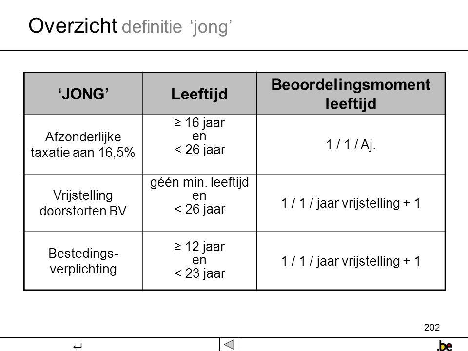 202 'JONG'Leeftijd Beoordelingsmoment leeftijd Afzonderlijke taxatie aan 16,5% ≥ 16 jaar en < 26 jaar 1 / 1 / Aj.