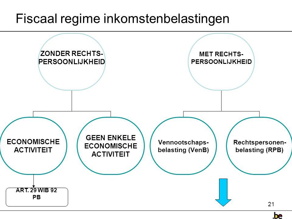 21 ART. 29 WIB 92 PB Fiscaal regime inkomstenbelastingen