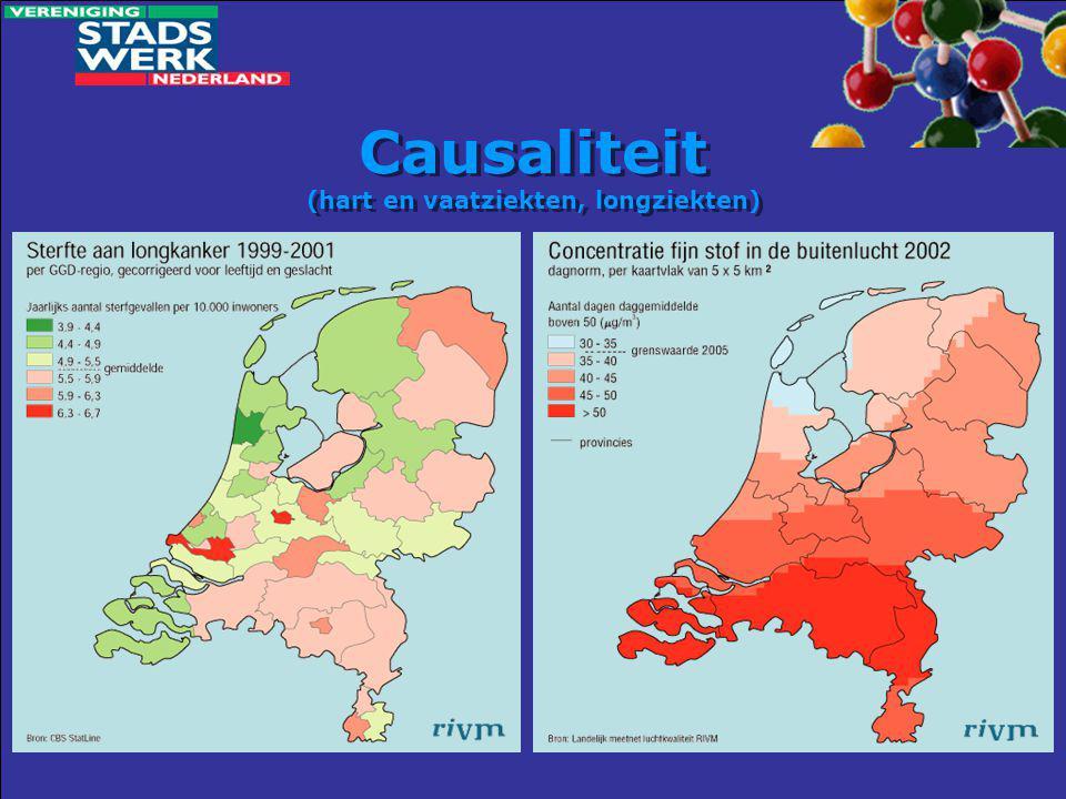 Causaliteit (hart en vaatziekten, longziekten)