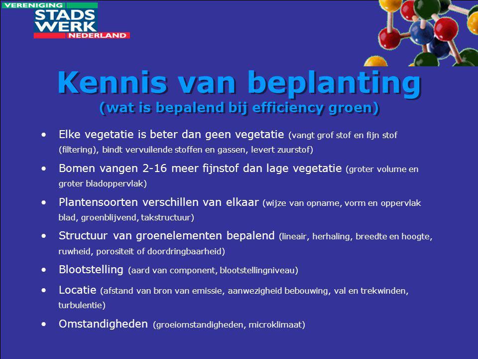 Kennis van beplanting (wat is bepalend bij efficiency groen) •Elke vegetatie is beter dan geen vegetatie (vangt grof stof en fijn stof (filtering), bi