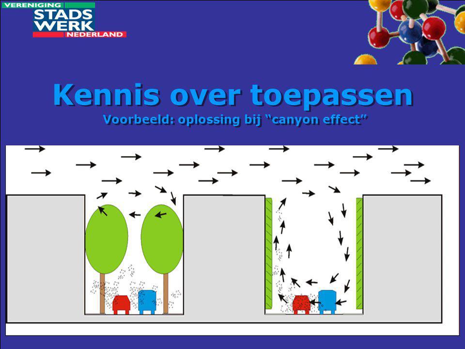 """Kennis over toepassen Voorbeeld: oplossing bij """"canyon effect"""""""