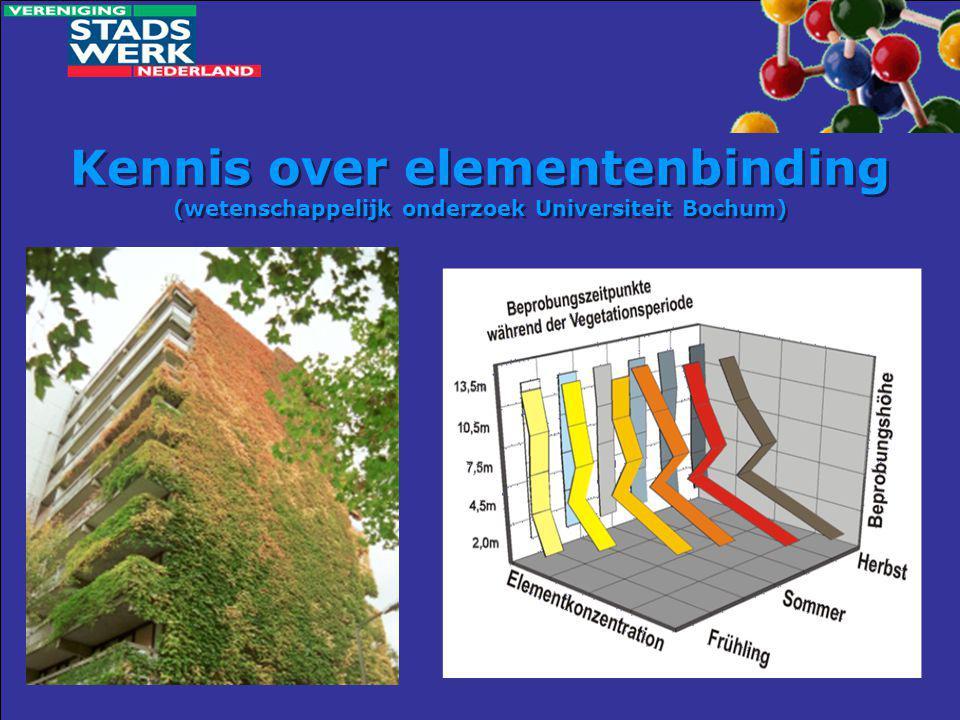 Kennis over elementenbinding (wetenschappelijk onderzoek Universiteit Bochum)
