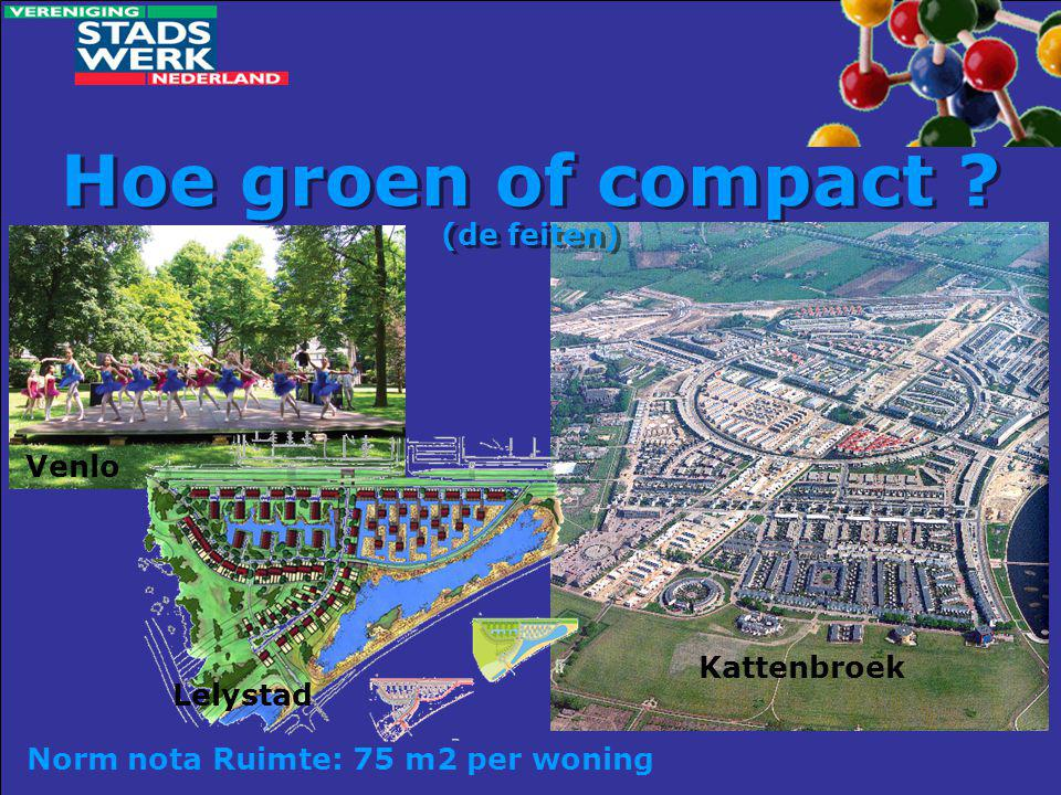 Hoe groen of compact ? (de feiten) Kattenbroek Venlo Lelystad Norm nota Ruimte: 75 m2 per woning