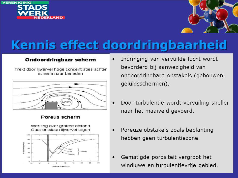 Kennis effect doordringbaarheid •Indringing van vervuilde lucht wordt bevorderd bij aanwezigheid van ondoordringbare obstakels (gebouwen, geluidsscher