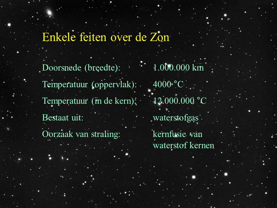 Enkele feiten over de Zon Doorsnede (breedte):1.000.000 km Temperatuur (oppervlak):4000 °C Temperatuur (in de kern):12.000.000 °C Bestaat uit:waterstofgas Oorzaak van straling:kernfusie van waterstof kernen