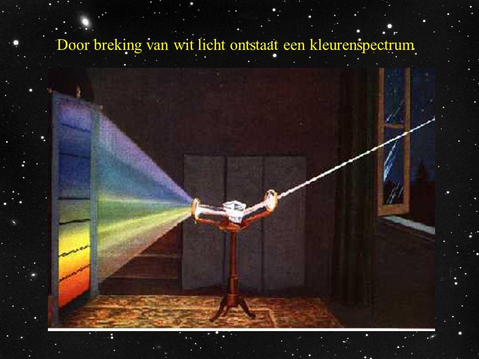 Door breking van wit licht ontstaat een kleurenspectrum