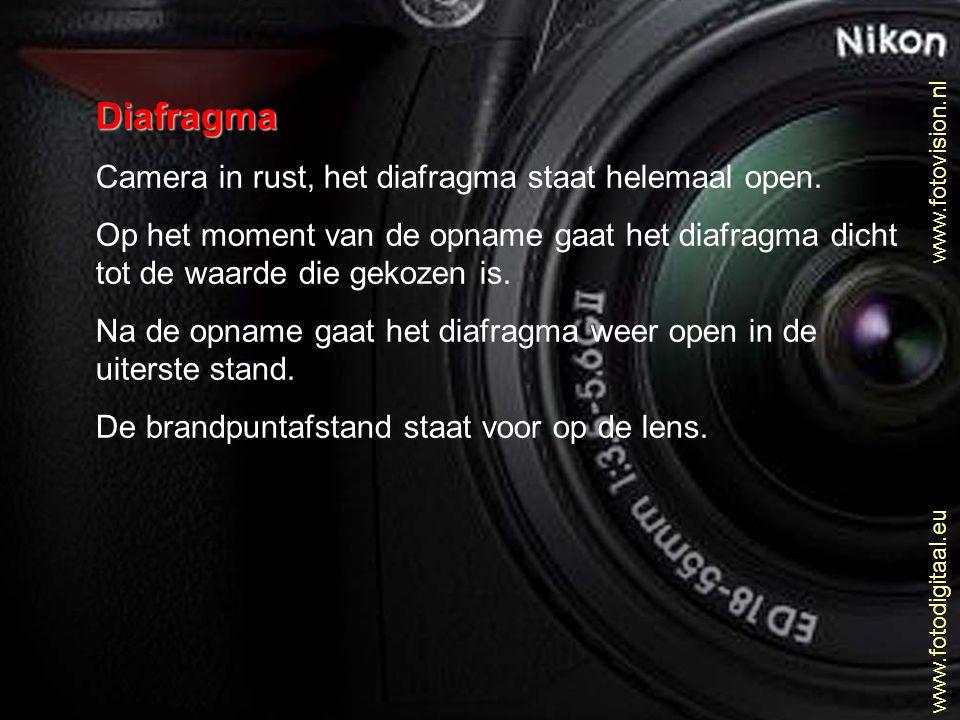 Diafragma Uiterste diafragma staat vermeld op de lens.