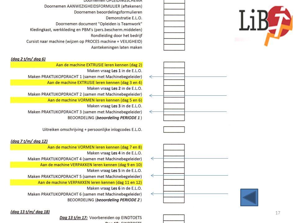 21-6-2014Presentatie RPC Deventer16