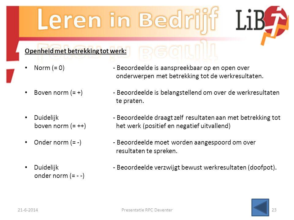 21-6-2014Presentatie RPC Deventer22 Aandacht tonen: • Norm (= 0)- Aan vragen/opdrachten van collega's en chefs wordt door beoordeelde aandacht geschon