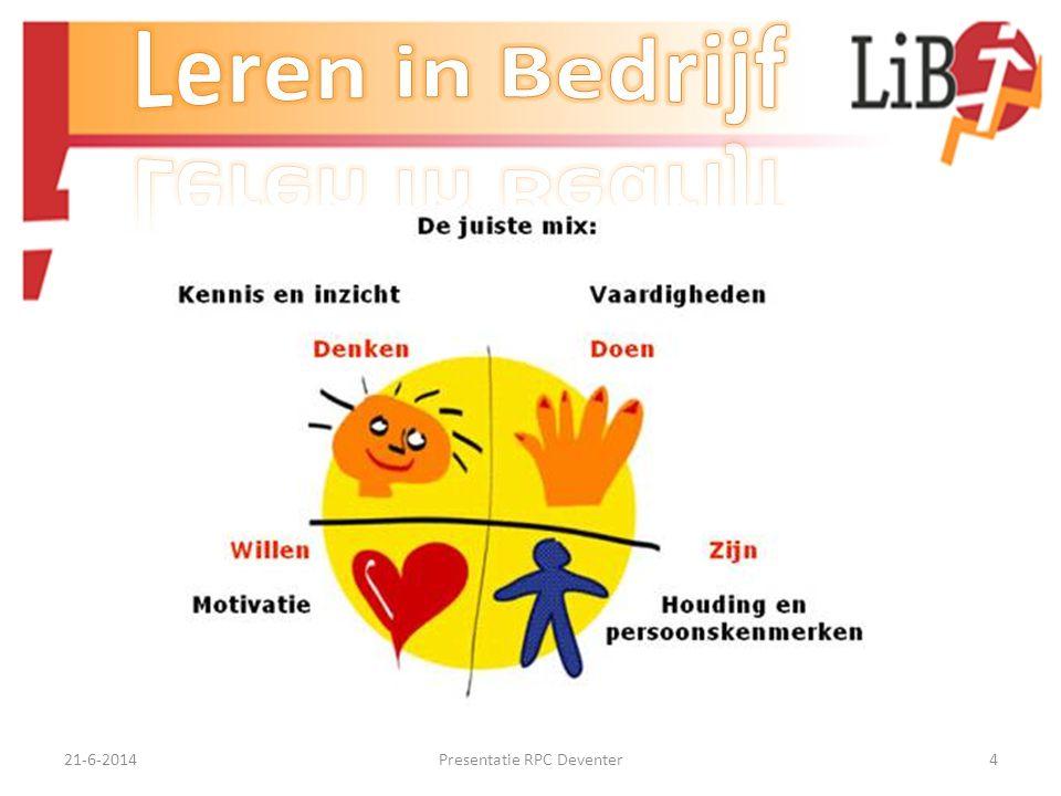21-6-2014Presentatie RPC Deventer24 Werkhouding: (Verantwoordelijkheidsgevoel t.o.v.