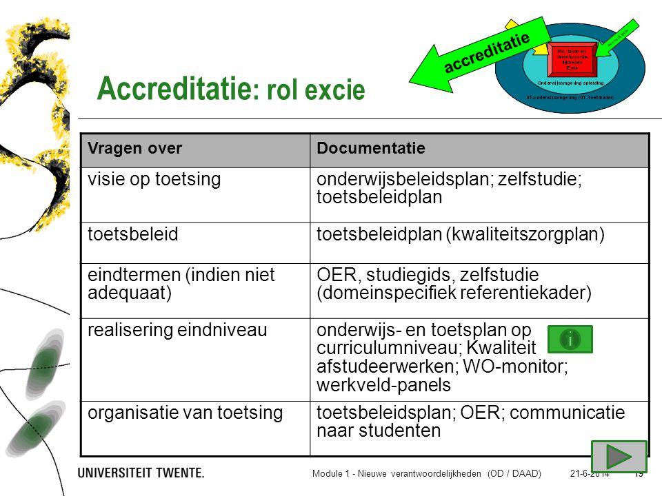 19 21-6-2014 19 accreditatie Vragen overDocumentatie visie op toetsingonderwijsbeleidsplan; zelfstudie; toetsbeleidplan toetsbeleidtoetsbeleidplan (kw