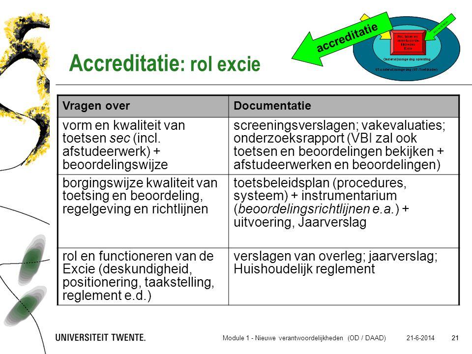 21 21-6-2014 21 accreditatie Vragen overDocumentatie vorm en kwaliteit van toetsen sec (incl. afstudeerwerk) + beoordelingswijze screeningsverslagen;