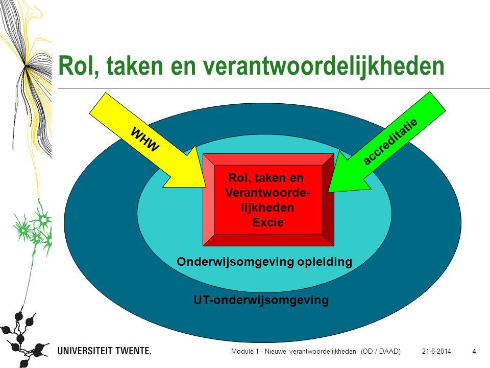 4 21-6-2014 4 Rol, taken en verantwoordelijkheden UT-onderwijsomgeving Onderwijsomgeving opleiding Rol, taken en Verantwoorde- lijkheden Excie WHW acc