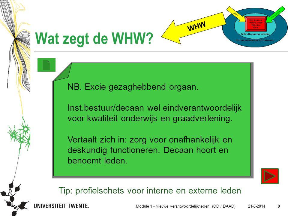 8 21-6-2014 8 Wat zegt de WHW.WHW NB. Excie gezaghebbend orgaan.