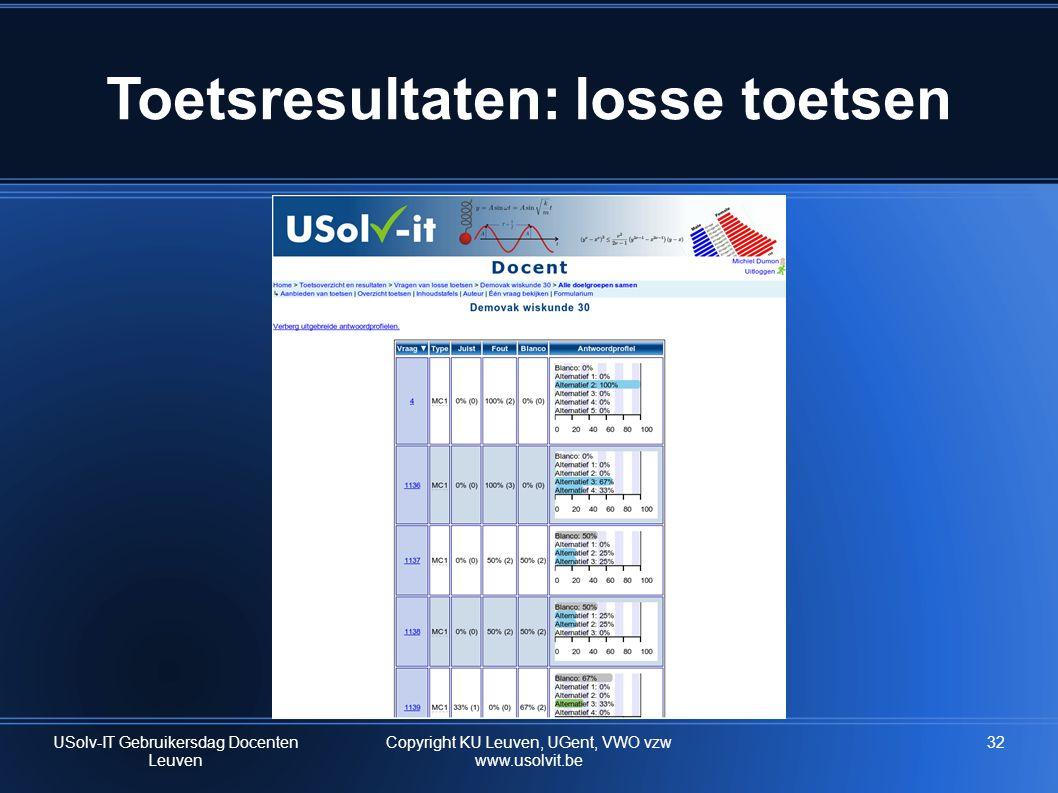 Toetsresultaten: losse toetsen 32USolv-IT Gebruikersdag Docenten Leuven Copyright KU Leuven, UGent, VWO vzw www.usolvit.be