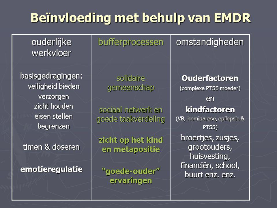 Beïnvloeding met behulp van EMDR Beïnvloeding met behulp van EMDR ouderlijke werkvloer basisgedragingen: veiligheid bieden veiligheid bieden verzorgen