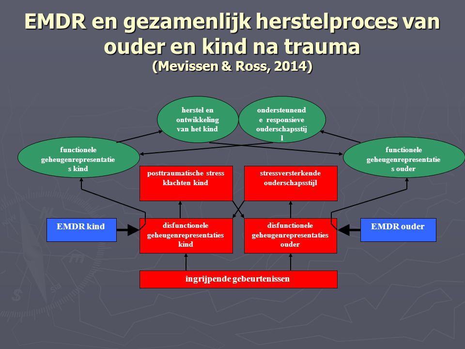 EMDR en gezamenlijk herstelproces van ouder en kind na trauma (Mevissen & Ross, 2014) ingrijpende gebeurtenissen disfunctionele geheugenrepresentaties