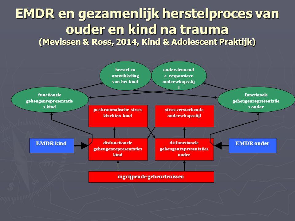 EMDR en gezamenlijk herstelproces van ouder en kind na trauma (Mevissen & Ross, 2014, Kind & Adolescent Praktijk) ingrijpende gebeurtenissen disfuncti