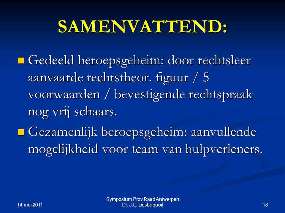 14 mei 2011 18 Symposium Prov.Raad Antwerpen Dr.J.L.
