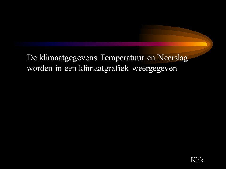 De klimaatgegevens Temperatuur en Neerslag worden in een klimaatgrafiek weergegeven Klik