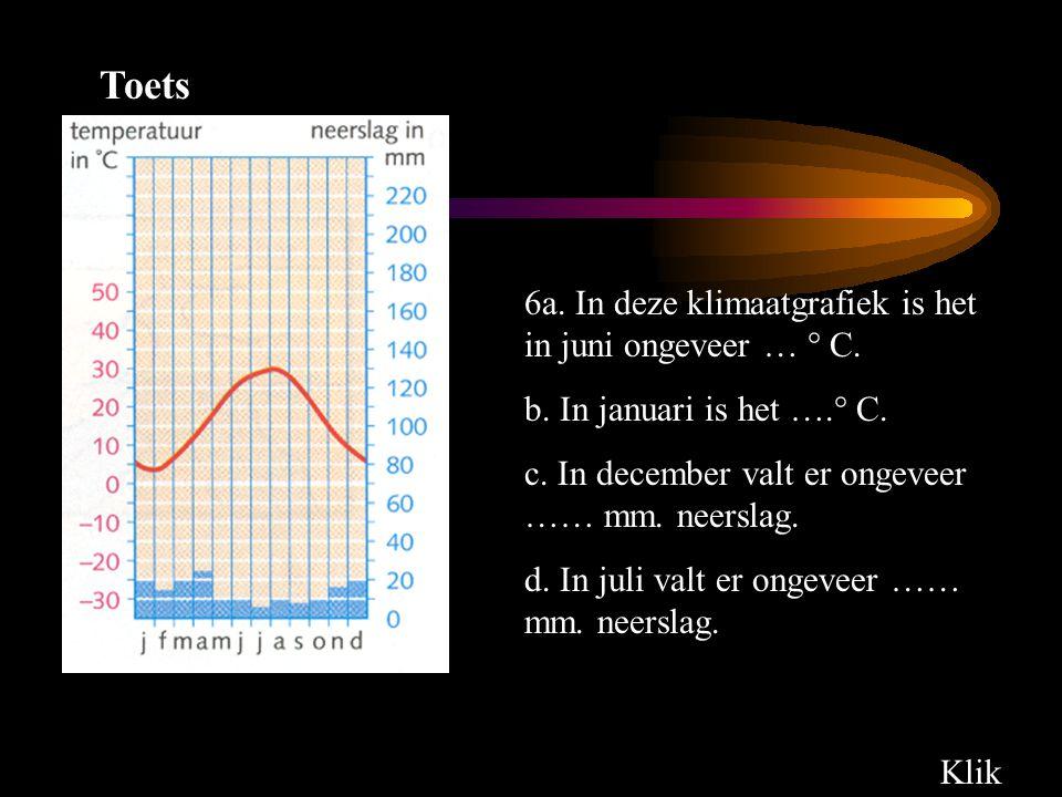 Toets 2. 6a. In deze klimaatgrafiek is het in juni ongeveer … ° C. b. In januari is het ….° C. c. In december valt er ongeveer …… mm. neerslag. d. In