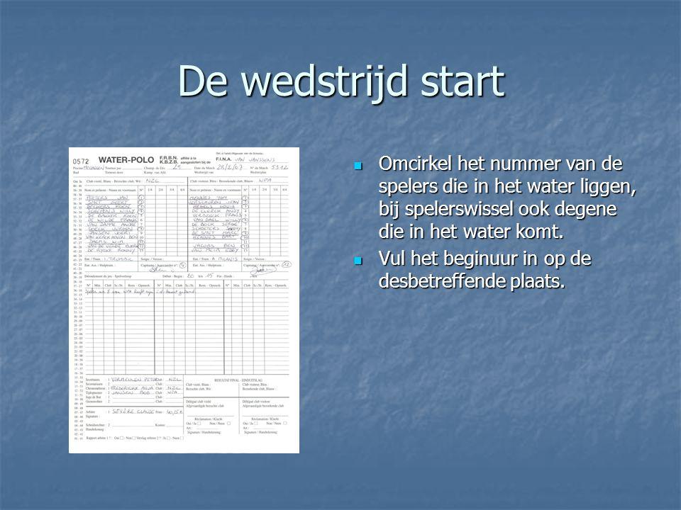 De wedstrijd start  Omcirkel het nummer van de spelers die in het water liggen, bij spelerswissel ook degene die in het water komt.