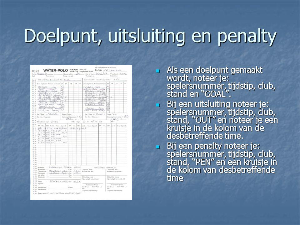 Doelpunt, uitsluiting en penalty  Als een doelpunt gemaakt wordt, noteer je: spelersnummer, tijdstip, club, stand en GOAL .