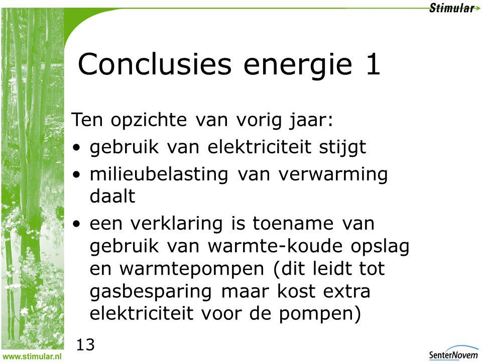 Conclusies energie 1 Ten opzichte van vorig jaar: •gebruik van elektriciteit stijgt •milieubelasting van verwarming daalt •een verklaring is toename van gebruik van warmte-koude opslag en warmtepompen (dit leidt tot gasbesparing maar kost extra elektriciteit voor de pompen) 13