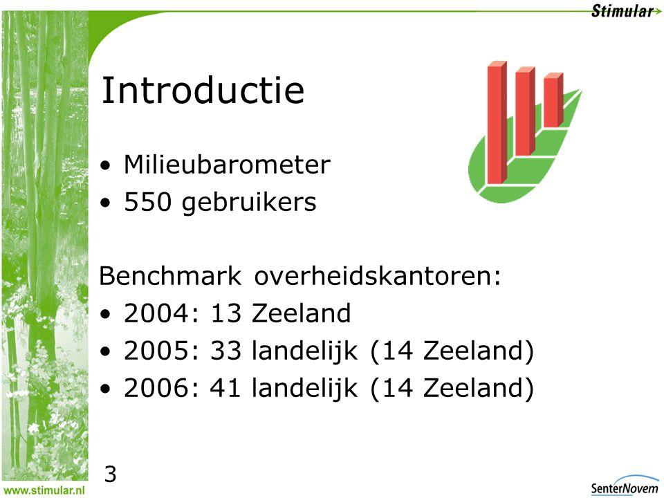 Introductie •Milieubarometer •550 gebruikers Benchmark overheidskantoren: •2004: 13 Zeeland •2005: 33 landelijk (14 Zeeland) •2006: 41 landelijk (14 Zeeland) 3