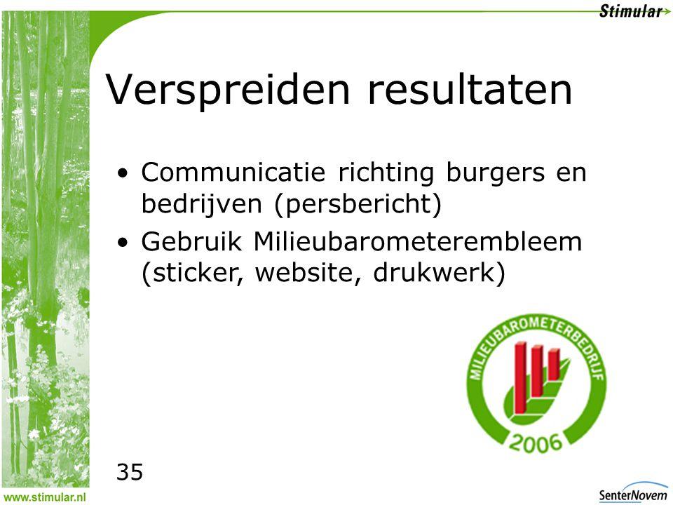Verspreiden resultaten •Communicatie richting burgers en bedrijven (persbericht) •Gebruik Milieubarometerembleem (sticker, website, drukwerk) 35
