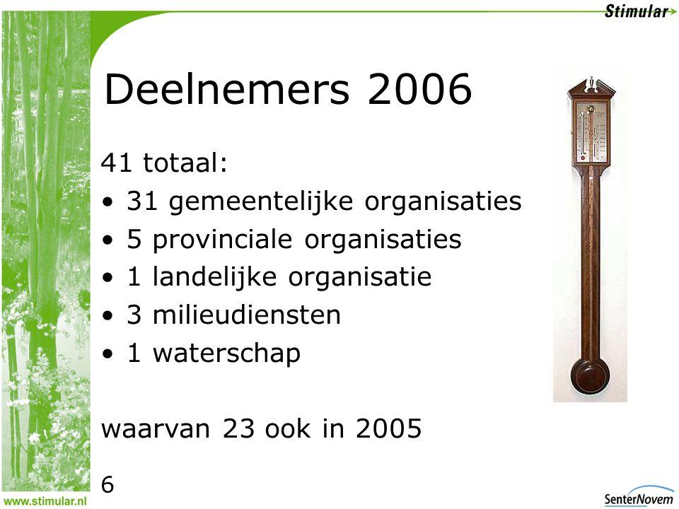 Deelnemers 2006 41 totaal: •31 gemeentelijke organisaties •5 provinciale organisaties •1 landelijke organisatie •3 milieudiensten •1 waterschap waarvan 23 ook in 2005 6