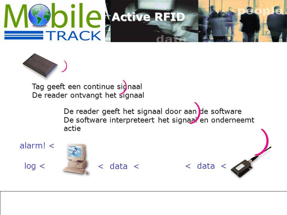 Voorstel Objectbeveiliging (1) Voorstel MobileTrack voor objectbeveiliging: State of the art technology In diverse uitvoeringen leverbaar (tamper/motion) Signaalfrequentie instelbaar (0,8 sec.