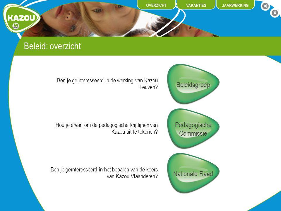 Beleid: overzicht Beleidsgroep Pedagogische Commissie Ben je geïnteresseerd in de werking van Kazou Leuven? Hou je ervan om de pedagogische krijtlijne