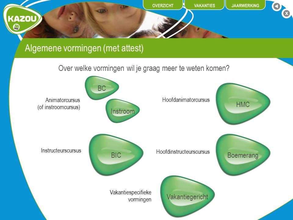 Basiscursus: info Vakantiegerichte vorming De basiscursus heb je normaalgezien al gevolgd.