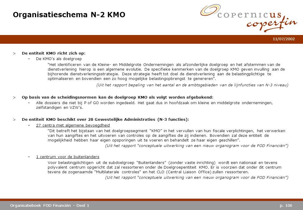 """p. 106Organisatieboek FOD Financiën – Deel 1 11/07/2002 Organisatieschema N-2 KMO >De entiteit KMO richt zich op: –De KMO's als doelgroep """"Het identif"""