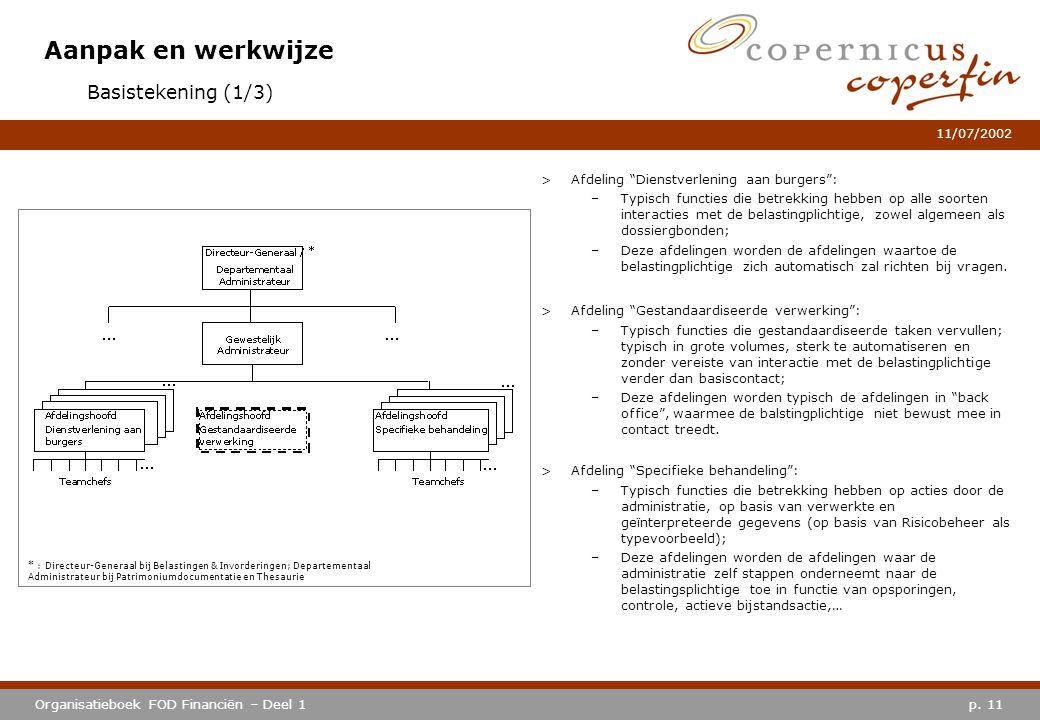 p. 11Organisatieboek FOD Financiën – Deel 1 11/07/2002 Aanpak en werkwijze Basistekening (1/3) * : Directeur-Generaal bij Belastingen & Invorderingen;