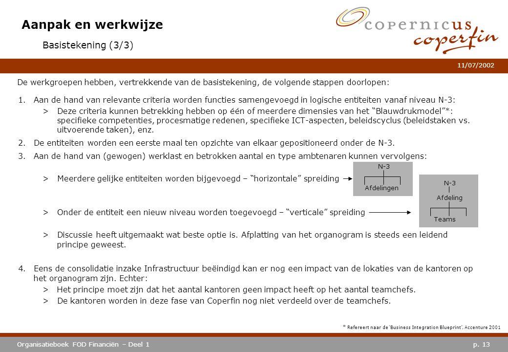 p. 13Organisatieboek FOD Financiën – Deel 1 11/07/2002 Aanpak en werkwijze Basistekening (3/3) 1.Aan de hand van relevante criteria worden functies sa