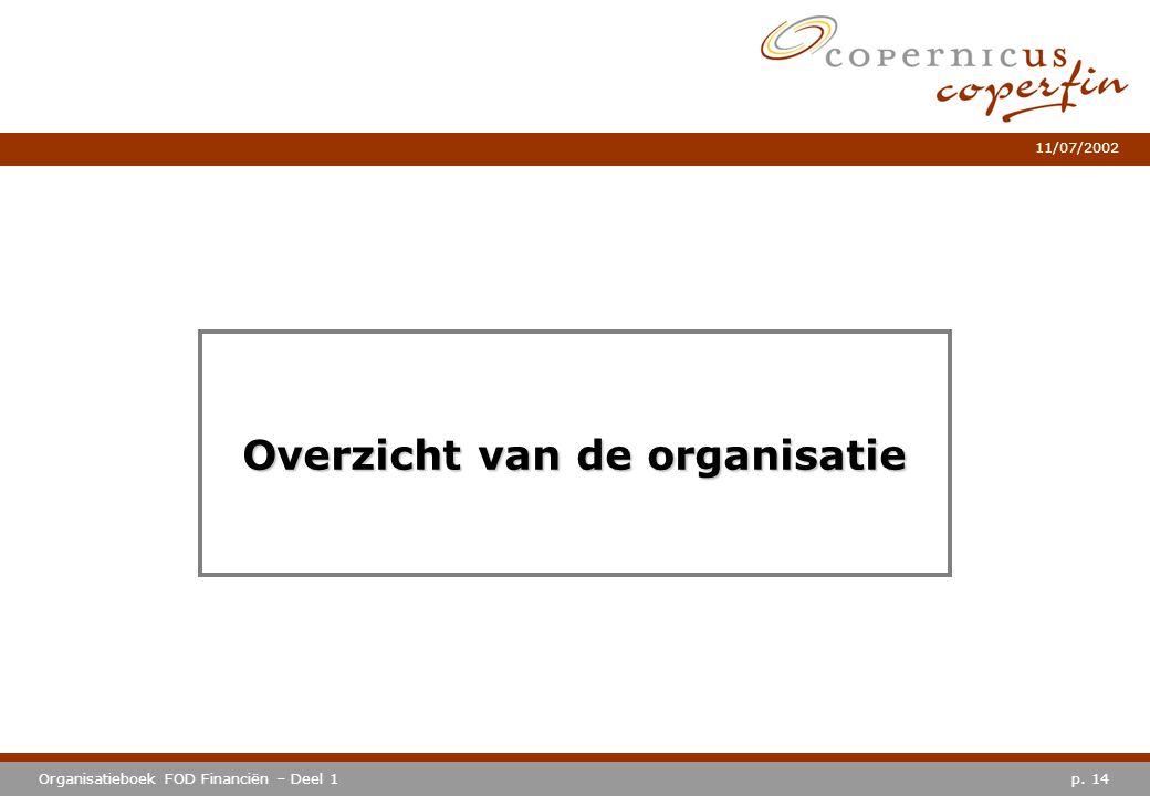 p. 14Organisatieboek FOD Financiën – Deel 1 11/07/2002 Overzicht van de organisatie