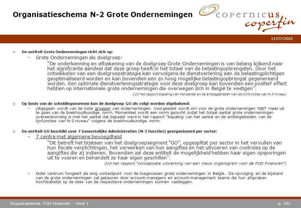 p. 141Organisatieboek FOD Financiën – Deel 1 11/07/2002 Organisatieschema N-2 Grote Ondernemingen >De entiteit Grote Ondernemingen richt zich op: –Gro