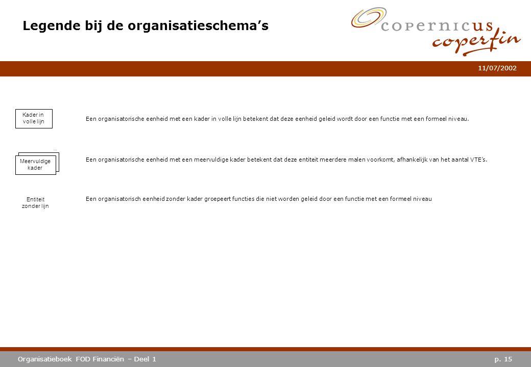 p. 15Organisatieboek FOD Financiën – Deel 1 11/07/2002 Legende bij de organisatieschema's Kader in volle lijn Een organisatorische eenheid met een kad
