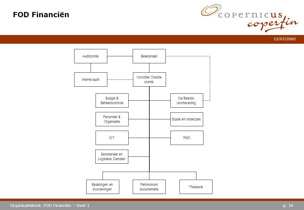 p. 16Organisatieboek FOD Financiën – Deel 1 11/07/2002 FOD Financiën Belastingen en invorderingen Voorzitter Directie comité Thesaurie Patrimonium doc