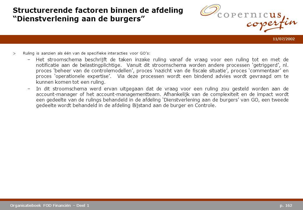 """p. 162Organisatieboek FOD Financiën – Deel 1 11/07/2002 Structurerende factoren binnen de afdeling """"Dienstverlening aan de burgers"""" > Ruling is aanzie"""