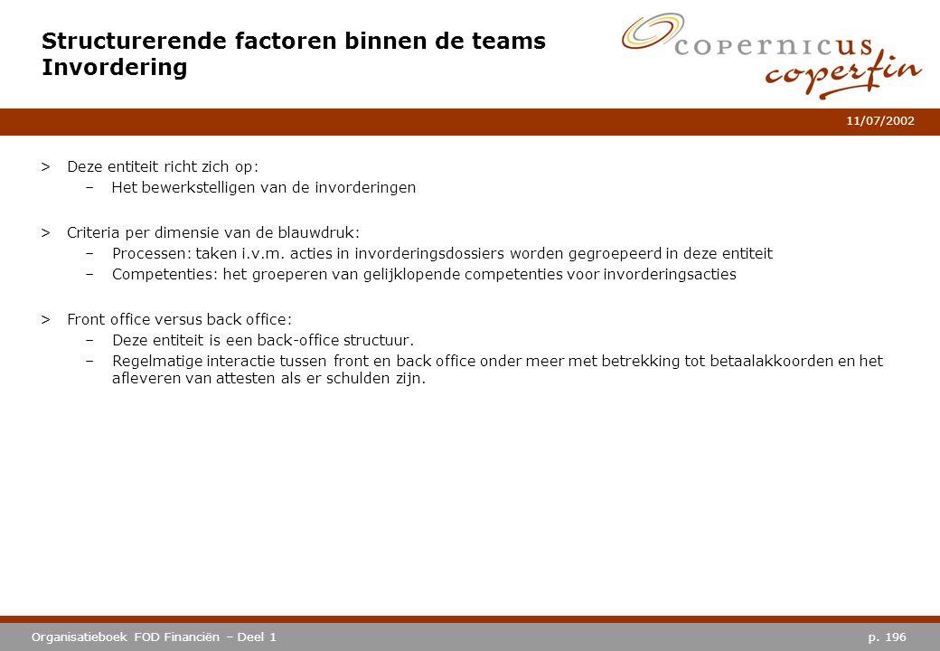 p. 196Organisatieboek FOD Financiën – Deel 1 11/07/2002 Structurerende factoren binnen de teams Invordering >Deze entiteit richt zich op: –Het bewerks